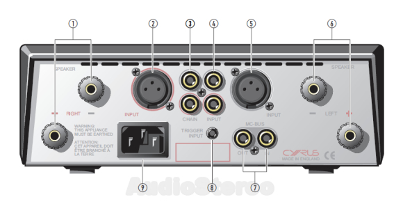 Cyrus Stereo 200 rear panel drawing
